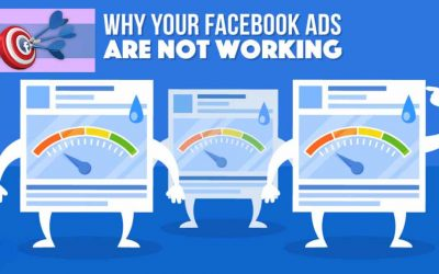 Top Reasons Why Facebook Ads Fail